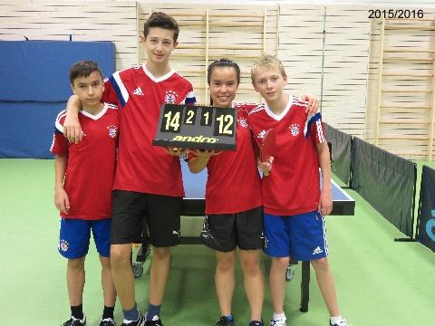 Fc Bayern Tischtennis